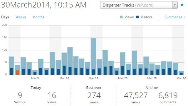 30Mar2014 - stats