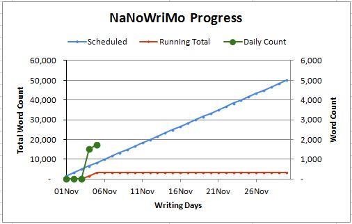05NOV_Update
